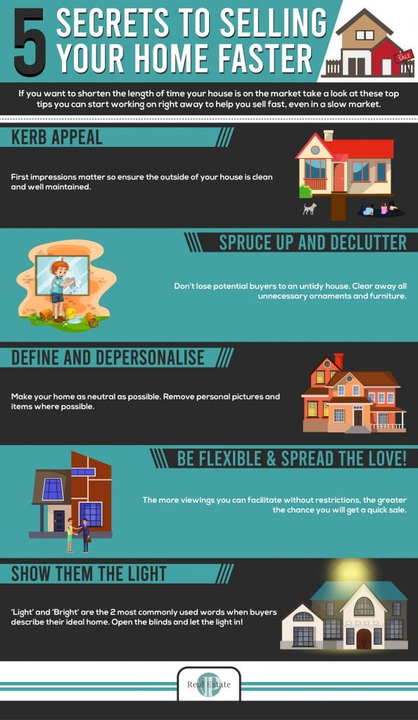 5 Tips To Sell Your Home Fast Infographic